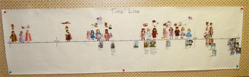 Lindas American Girl Timeline